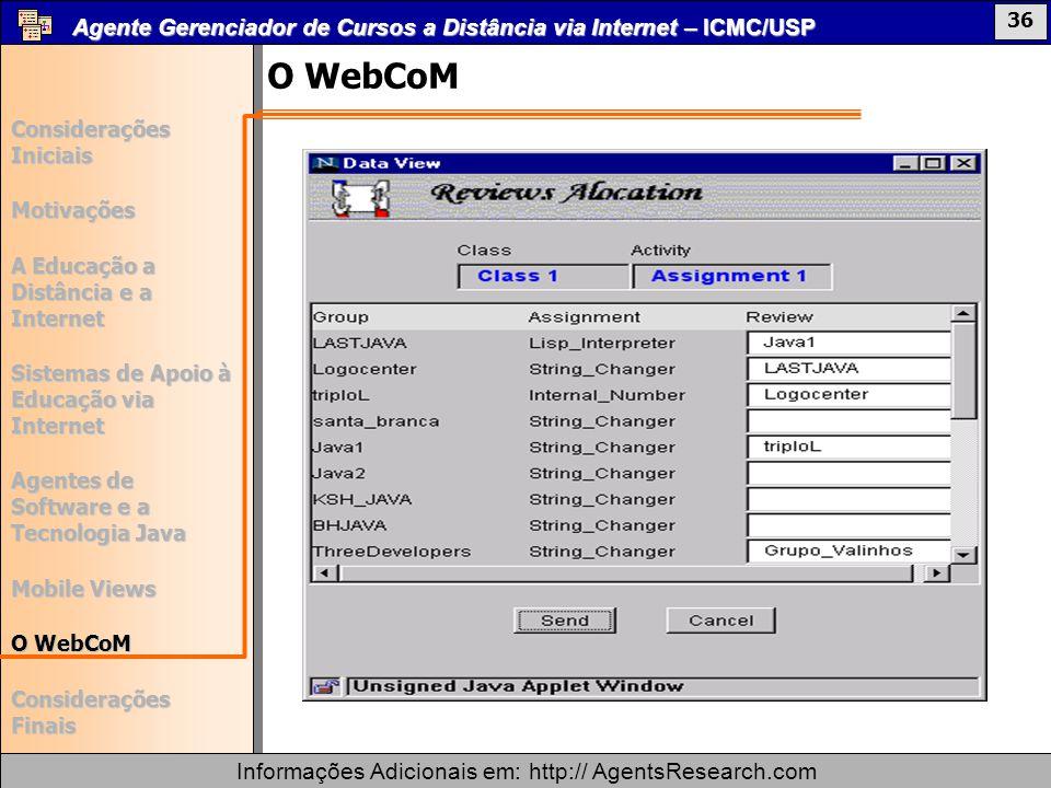 Agente Gerenciador de Cursos a Distância via Internet – ICMC/USP