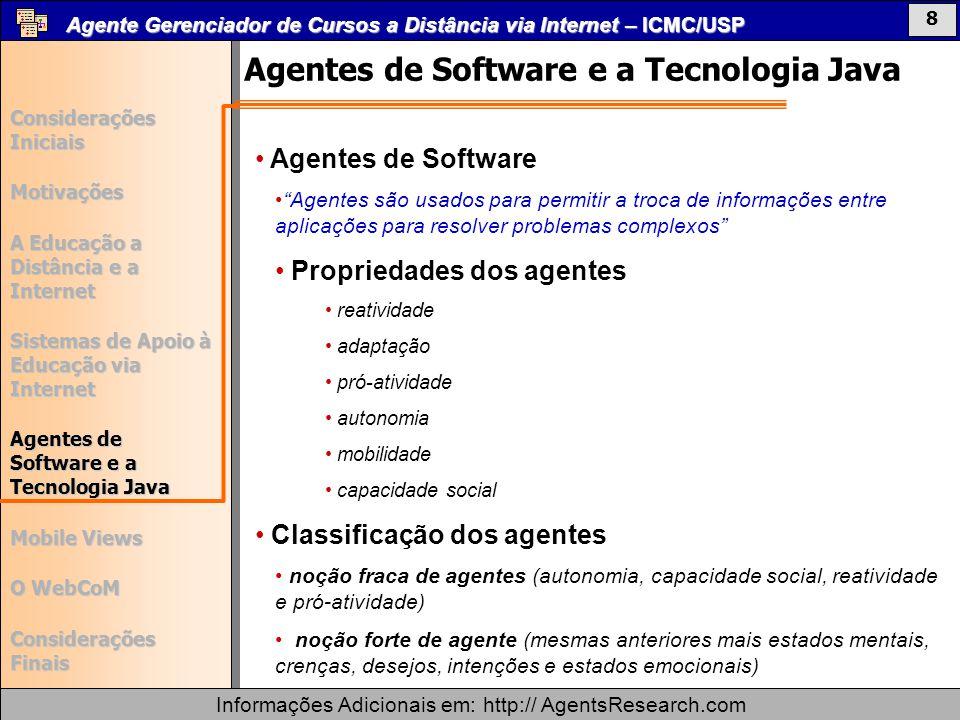 Agentes de Software e a Tecnologia Java