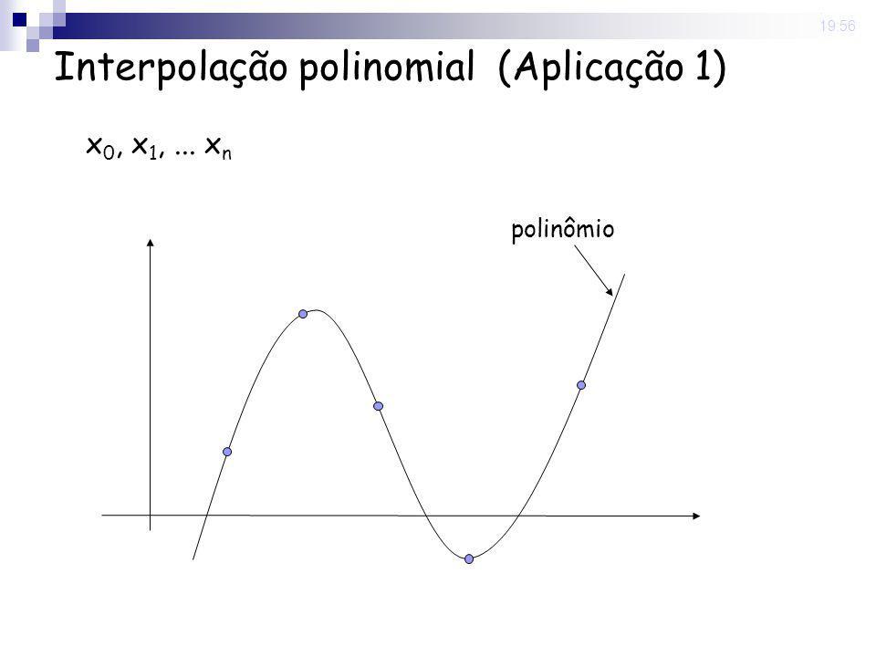 Interpolação polinomial (Aplicação 1)