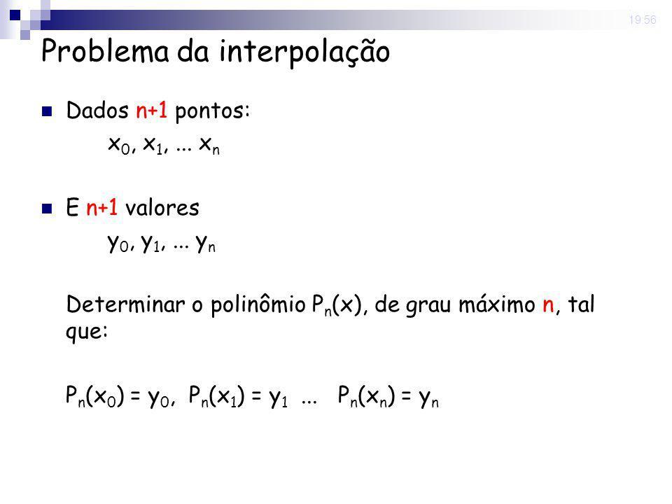 Problema da interpolação
