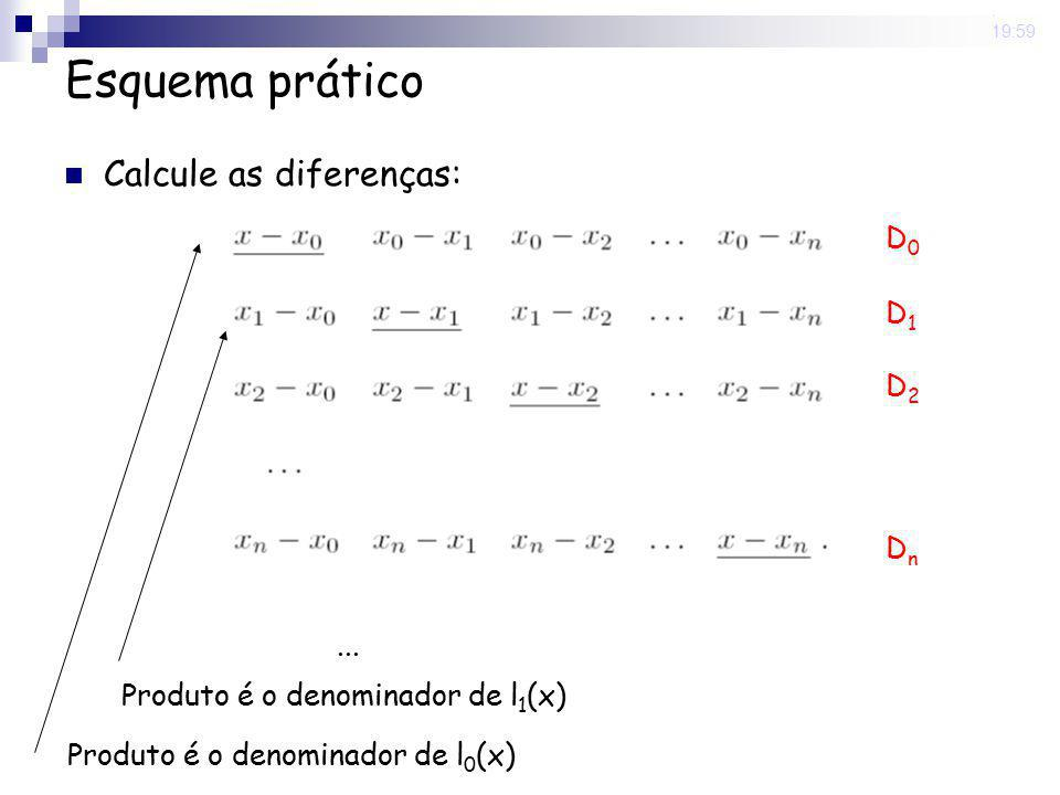 Esquema prático Calcule as diferenças: D0 D1 D2 Dn ...