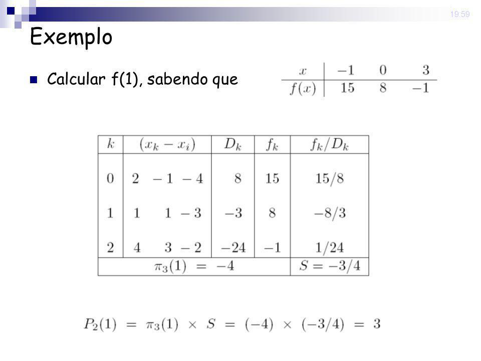 15 May 2008 . 19:59 Exemplo Calcular f(1), sabendo que