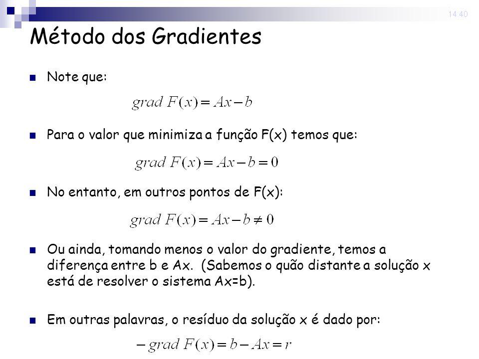 Método dos Gradientes Note que: