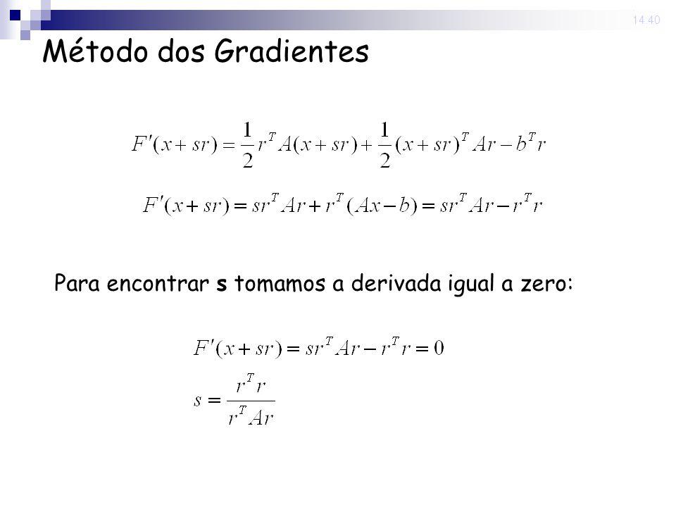 14 Nov 2008 . 14:40 Método dos Gradientes Para encontrar s tomamos a derivada igual a zero: