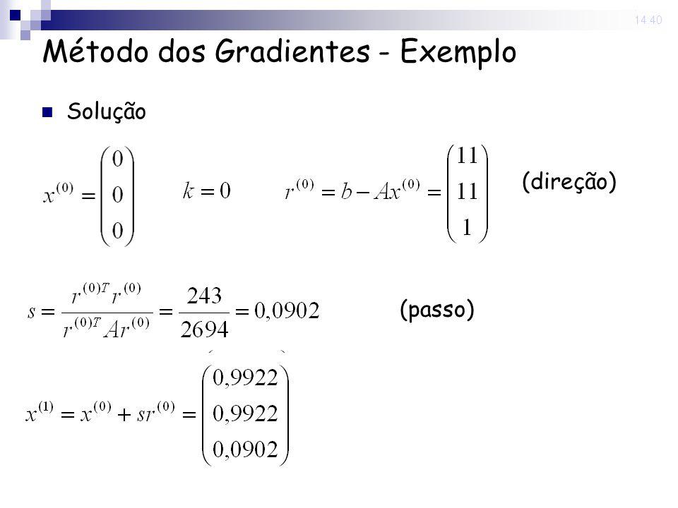 Método dos Gradientes - Exemplo