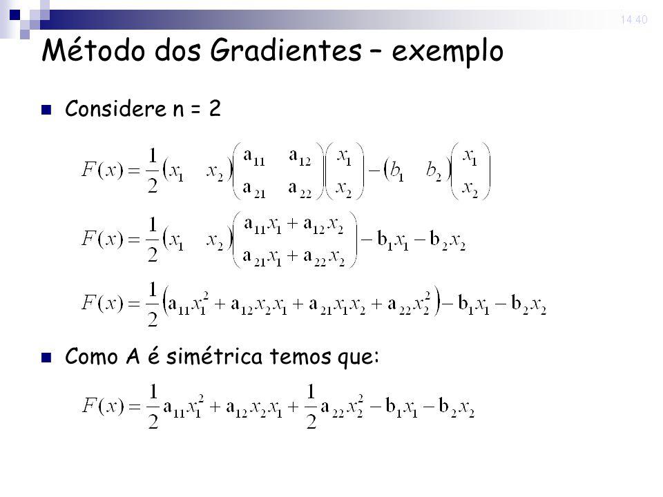 Método dos Gradientes – exemplo