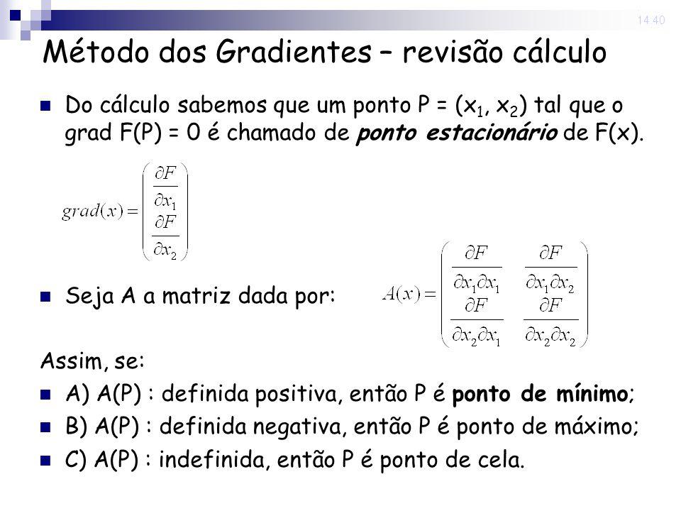 Método dos Gradientes – revisão cálculo
