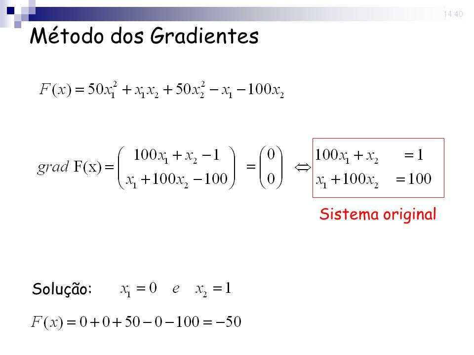 14 Nov 2008 . 14:40 Método dos Gradientes Sistema original Solução: