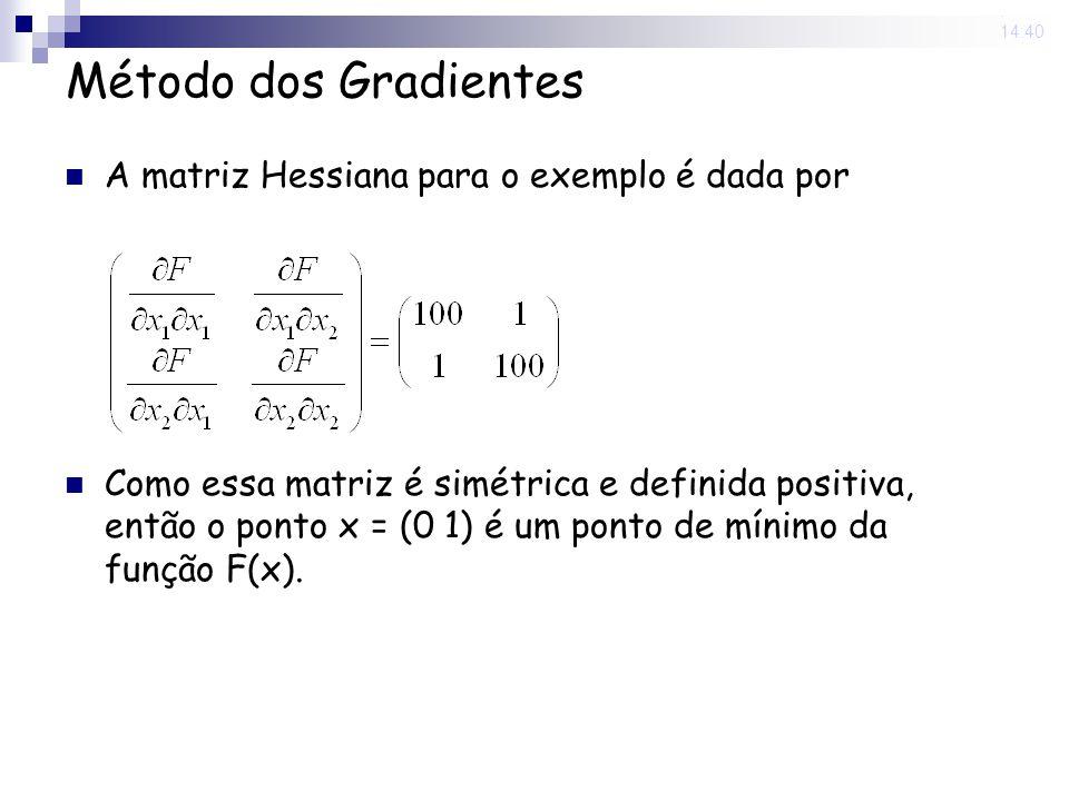 Método dos Gradientes A matriz Hessiana para o exemplo é dada por