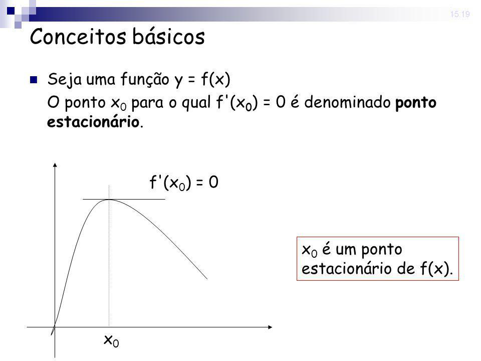Conceitos básicos Seja uma função y = f(x)