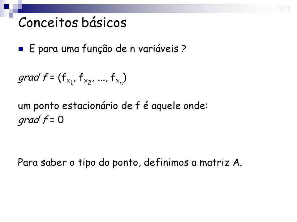 Conceitos básicos E para uma função de n variáveis