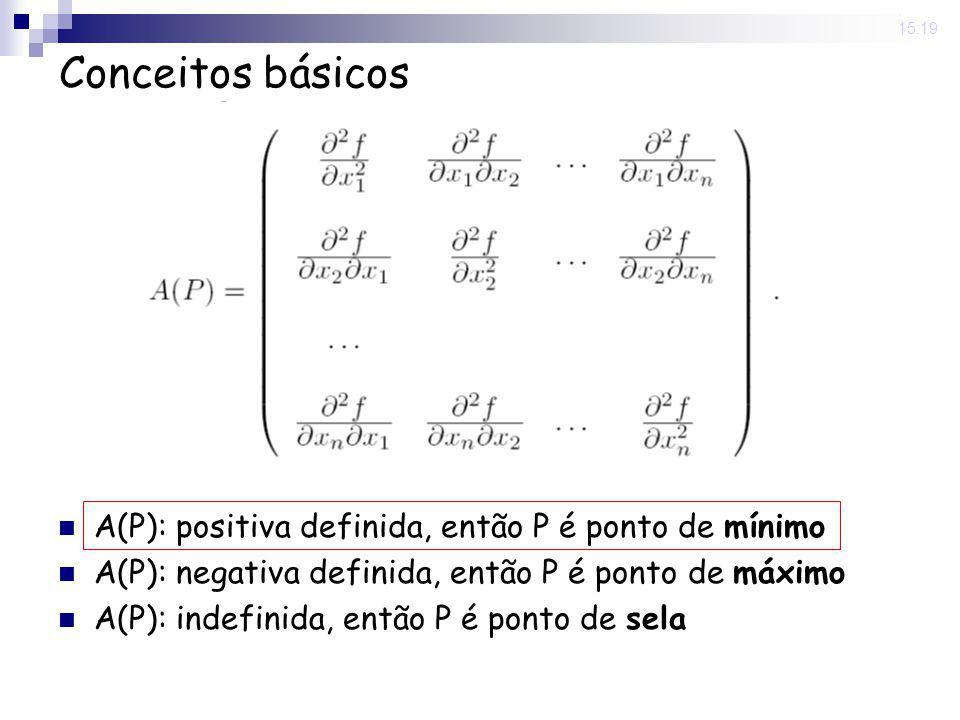 Conceitos básicos A(P): positiva definida, então P é ponto de mínimo