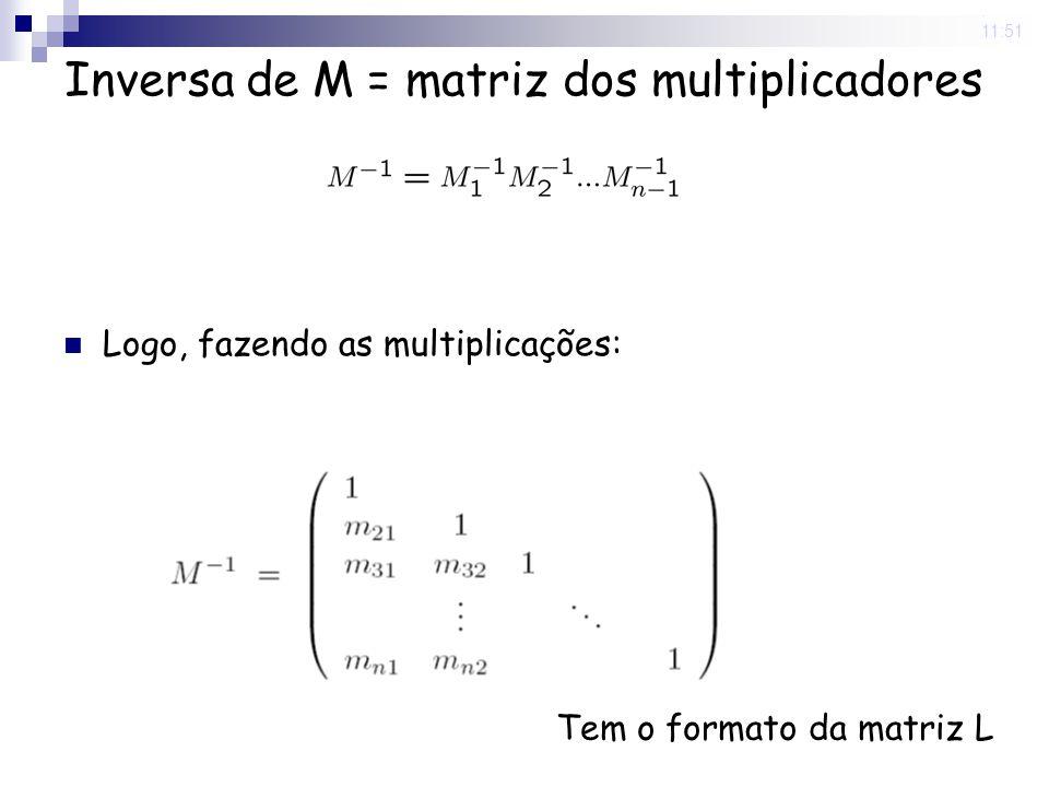 Inversa de M = matriz dos multiplicadores