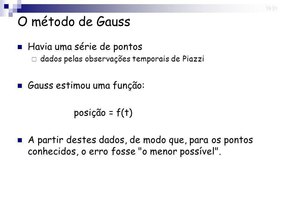 O método de Gauss Havia uma série de pontos Gauss estimou uma função:
