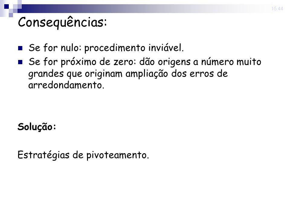 Consequências: Se for nulo: procedimento inviável.
