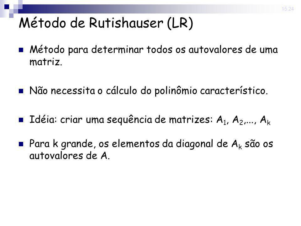 Método de Rutishauser (LR)