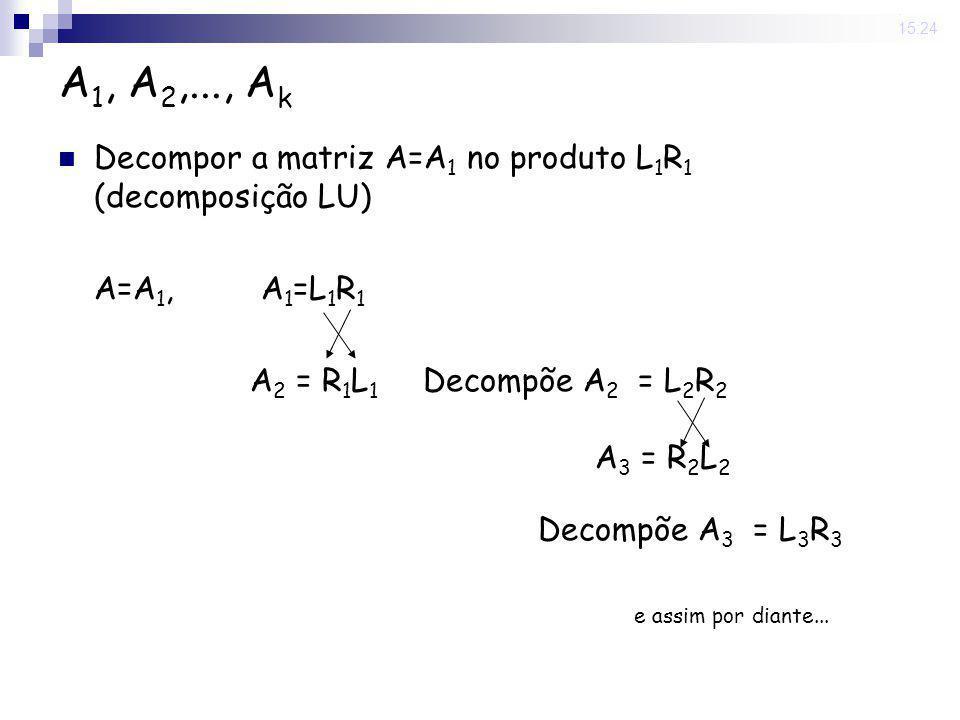 25 Nov 2008 . 15:24 A1, A2,..., Ak. Decompor a matriz A=A1 no produto L1R1 (decomposição LU) A=A1, A1=L1R1.