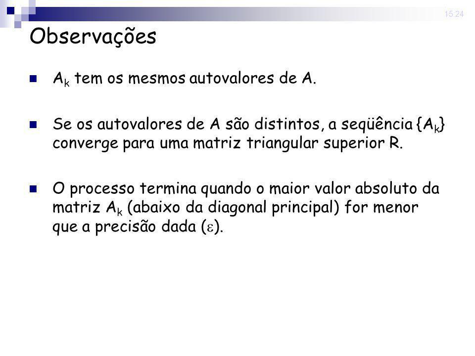 Observações Ak tem os mesmos autovalores de A.