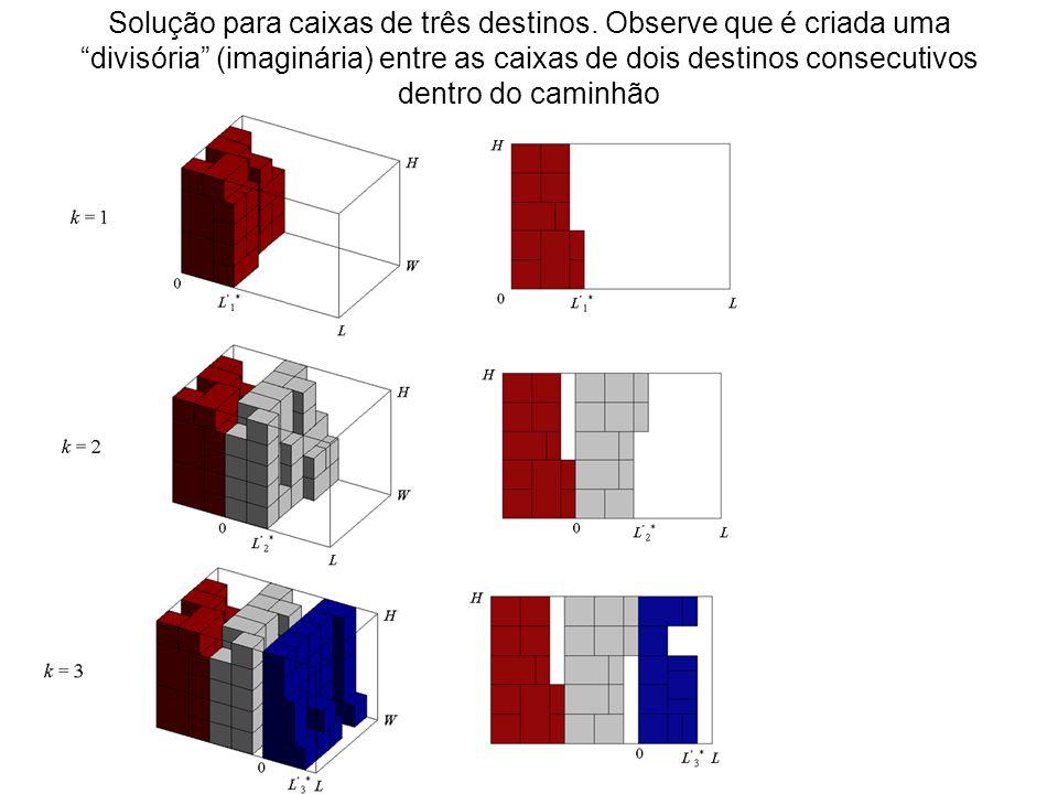 Solução para caixas de três destinos