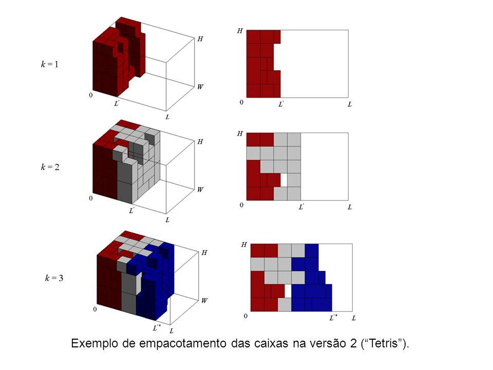Exemplo de empacotamento das caixas na versão 2 ( Tetris ).