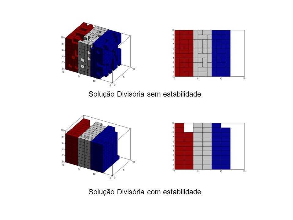 Solução Divisória sem estabilidade