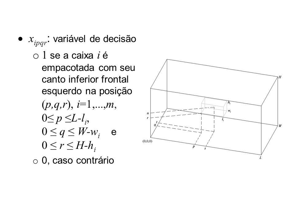xipqr: variável de decisão