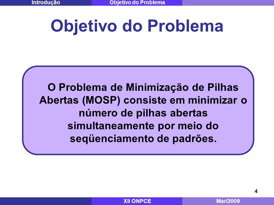 Mestrado - ITA Dez/2008. Objetivo do Problema. Introdução. Objetivo do Problema.