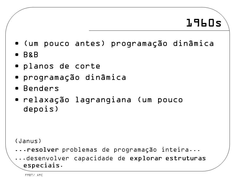 1960s (um pouco antes) programação dinâmica B&B planos de corte