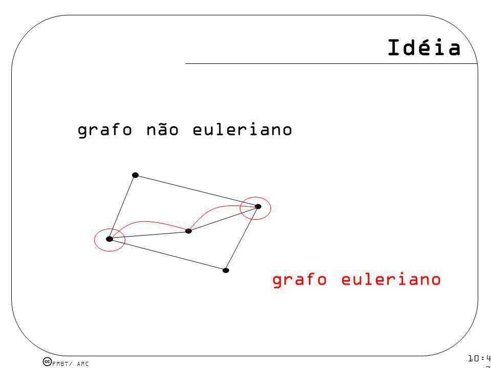 Idéia grafo não euleriano grafo euleriano 10:43 19 mar 2009.