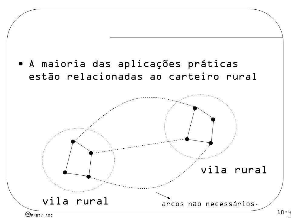 A maioria das aplicações práticas estão relacionadas ao carteiro rural