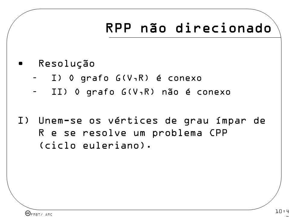 RPP não direcionado Resolução