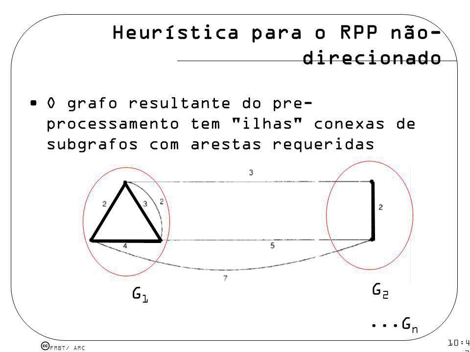 Heurística para o RPP não-direcionado