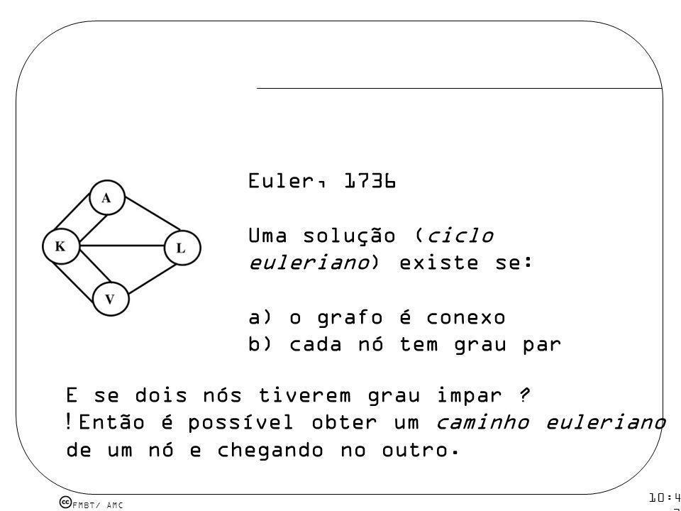 Uma solução (ciclo euleriano) existe se: