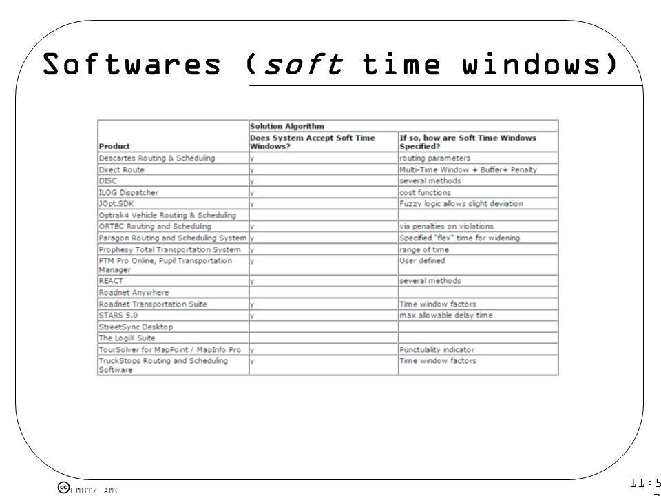 Softwares (soft time windows)
