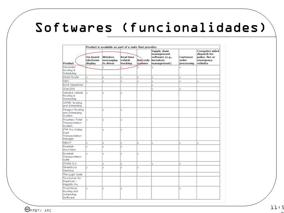 Softwares (funcionalidades)