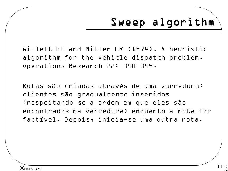 Sweep algorithm Gillett BE and Miller LR (1974). A heuristic algorithm for the vehicle dispatch problem. Operations Research 22: 340–349.