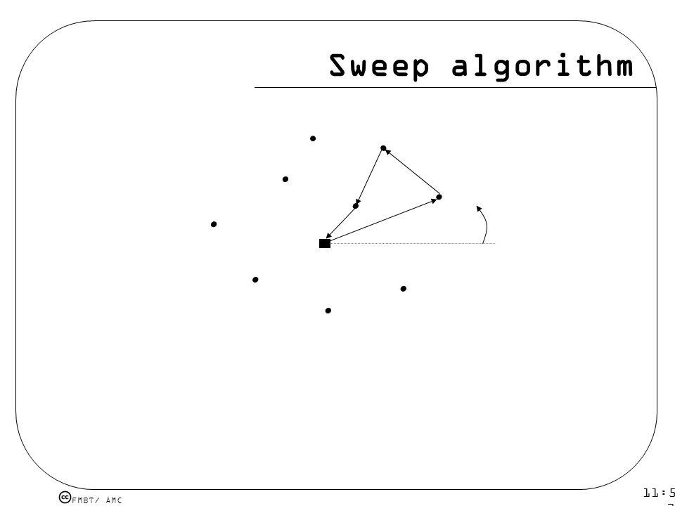 Sweep algorithm 11:54 12 mar 2009.
