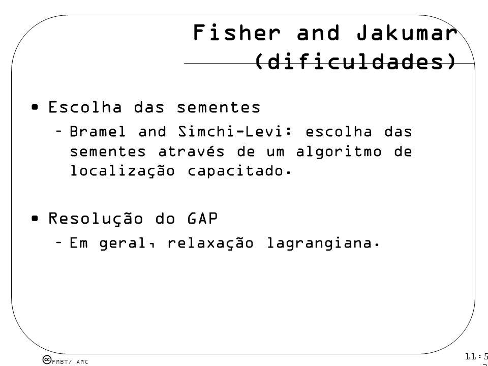 Fisher and Jakumar (dificuldades)