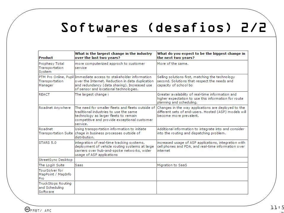 Softwares (desafios) 2/2