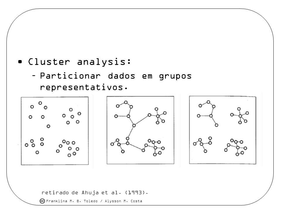 Cluster analysis: Particionar dados em grupos representativos.