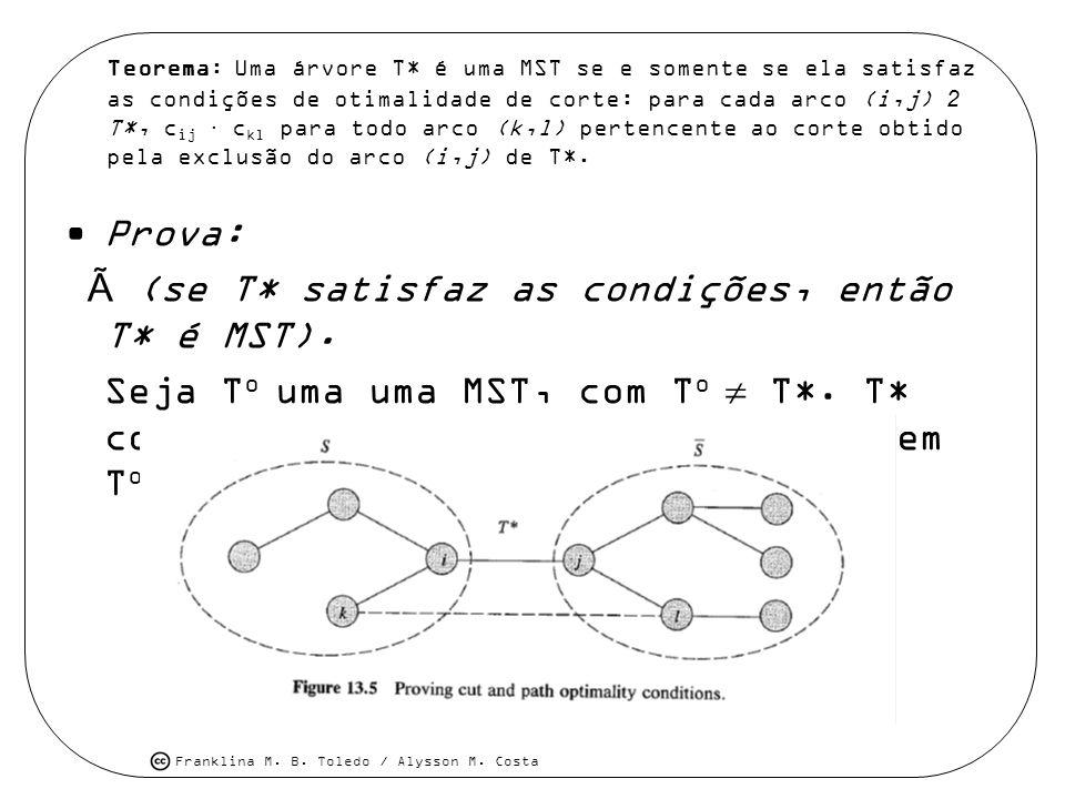 Teorema: Uma árvore T* é uma MST se e somente se ela satisfaz as condições de otimalidade de corte: para cada arco (i,j) 2 T*, cij · ckl para todo arco (k,l) pertencente ao corte obtido pela exclusão do arco (i,j) de T*.
