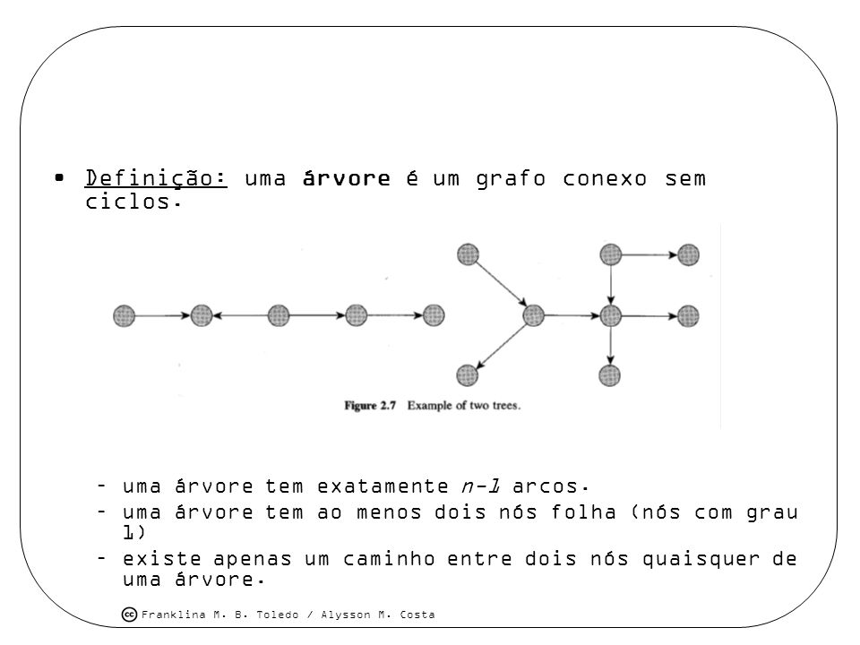 Definição: uma árvore é um grafo conexo sem ciclos.
