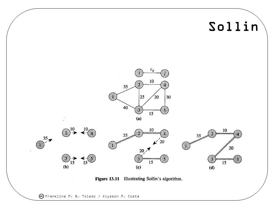 Sollin