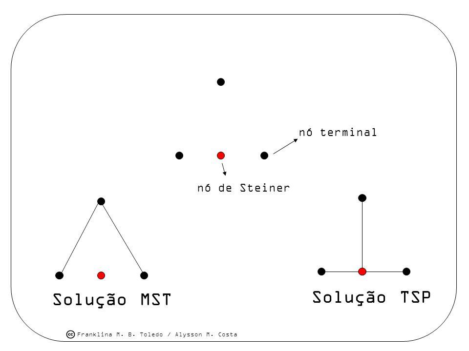 nó terminal nó de Steiner Solução MST Solução TSP