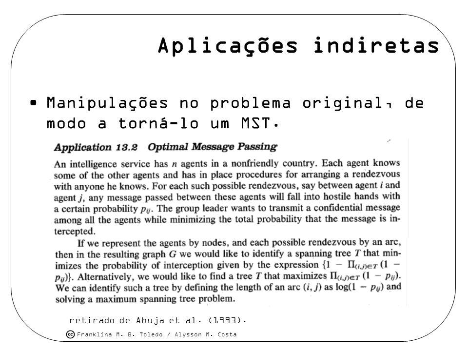 Aplicações indiretas Manipulações no problema original, de modo a torná-lo um MST.