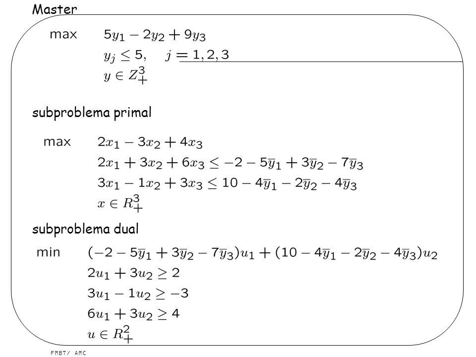 Master subproblema primal subproblema dual