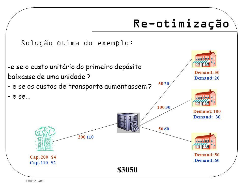 Re-otimização $3050 Solução ótima do exemplo: