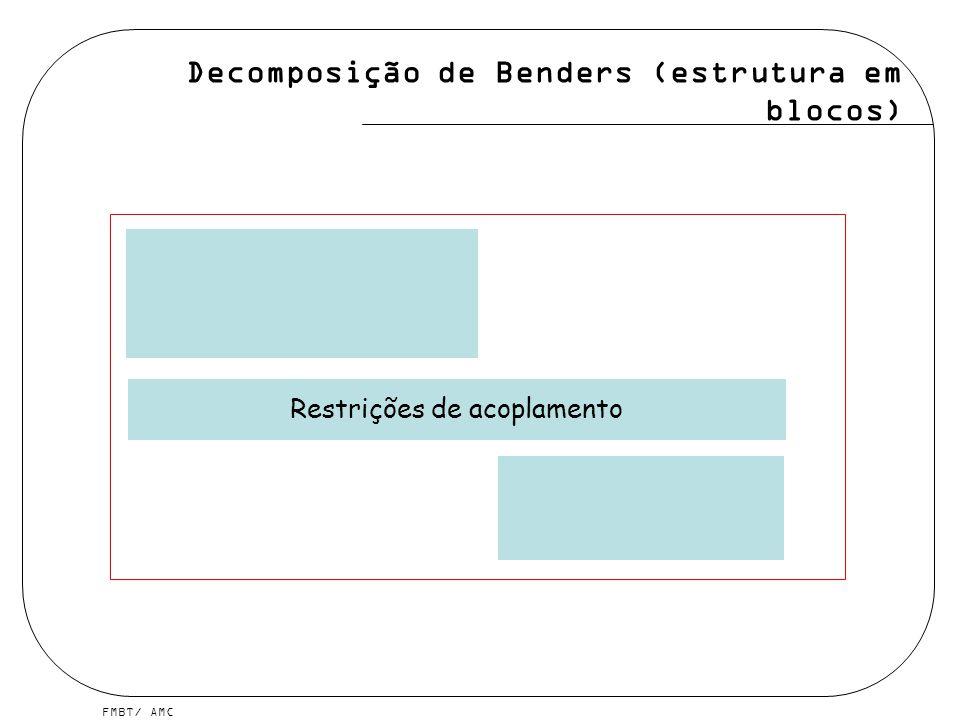 Decomposição de Benders (estrutura em blocos)