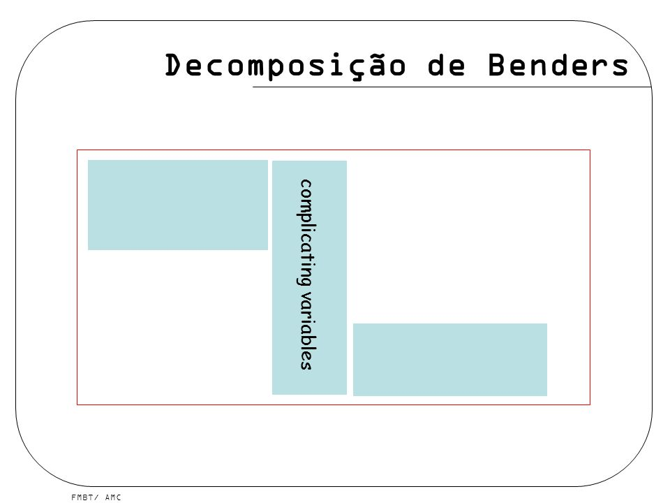 Decomposição de Benders