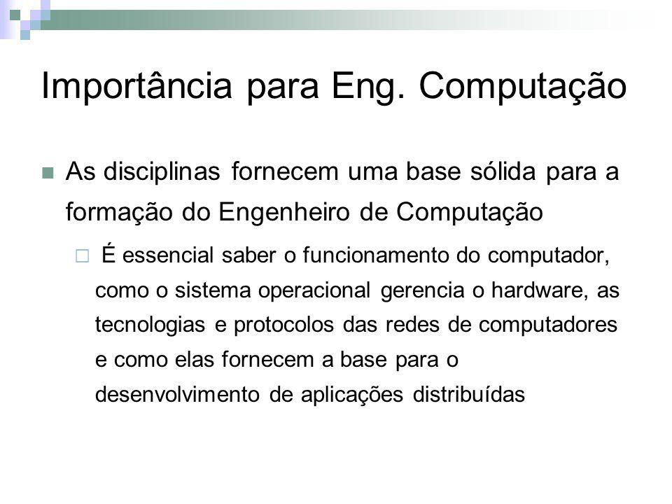 Importância para Eng. Computação